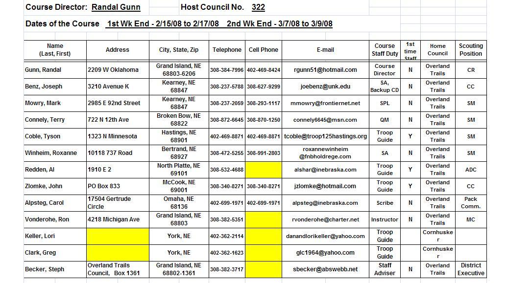 employee information sheet format