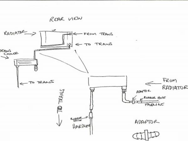 cd4e faq rh frontiernet net CD4E Transmission Flow Chart CD4E Automatic Transmission