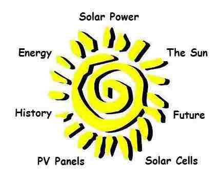 Solar energy for kids new energy nexus for Uses of solar energy for kids